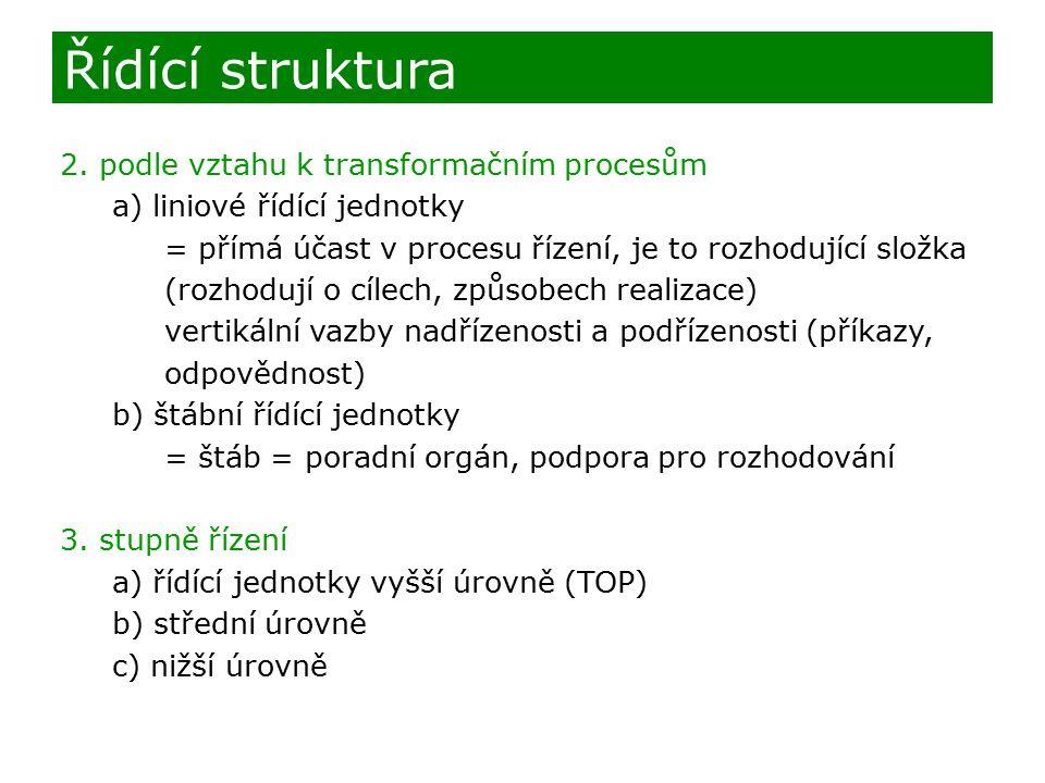 Řídící struktura 2. podle vztahu k transformačním procesům
