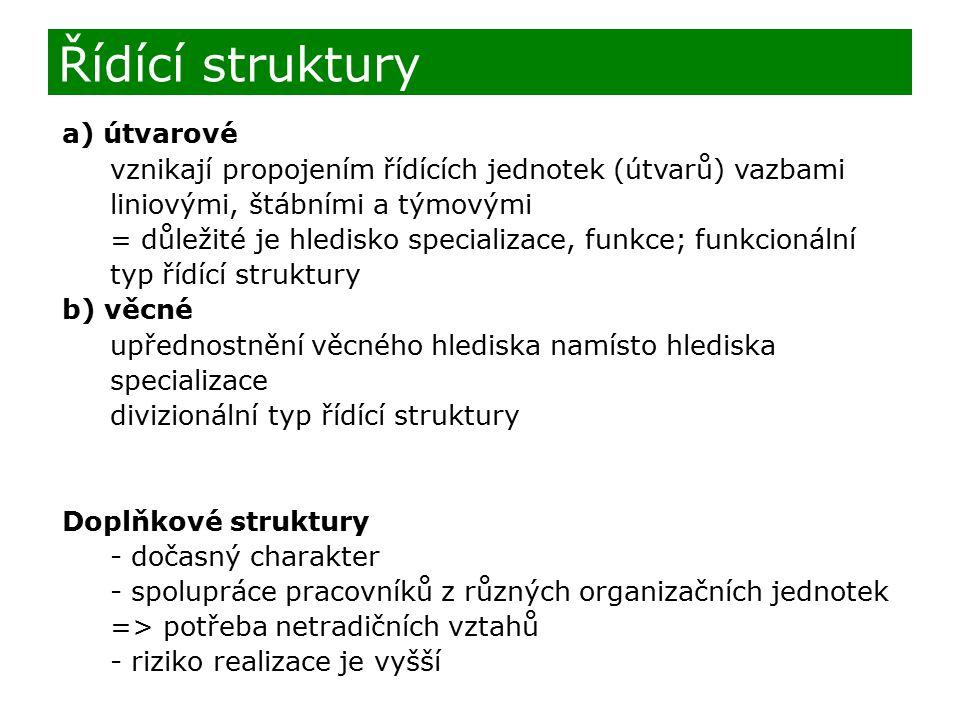 Řídící struktury a) útvarové