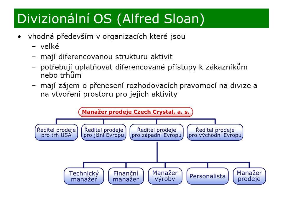 Divizionální OS (Alfred Sloan)