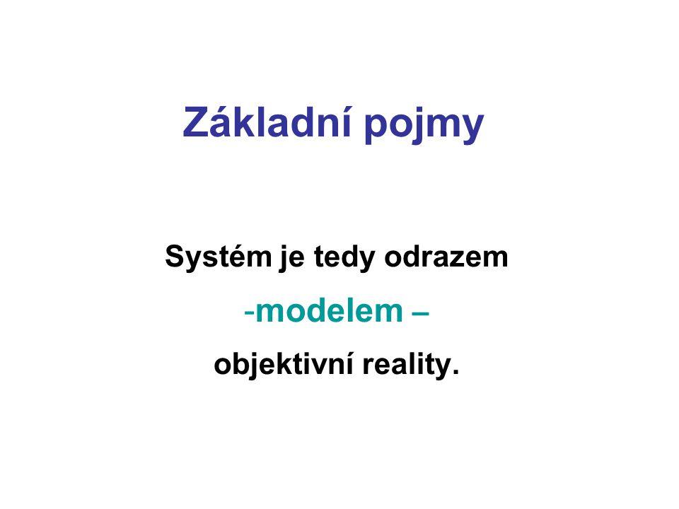 Systém je tedy odrazem modelem – objektivní reality.