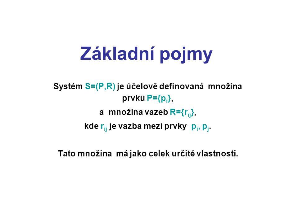 Základní pojmy Systém S=(P,R) je účelově definovaná množina prvků P={pi}, a množina vazeb R={rij},