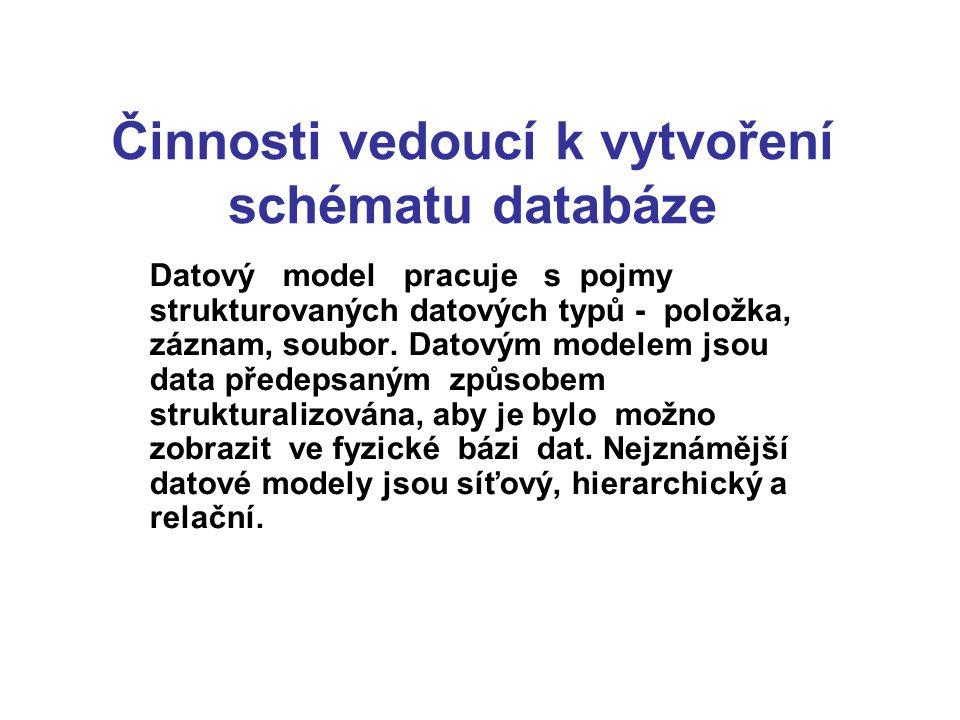 Činnosti vedoucí k vytvoření schématu databáze