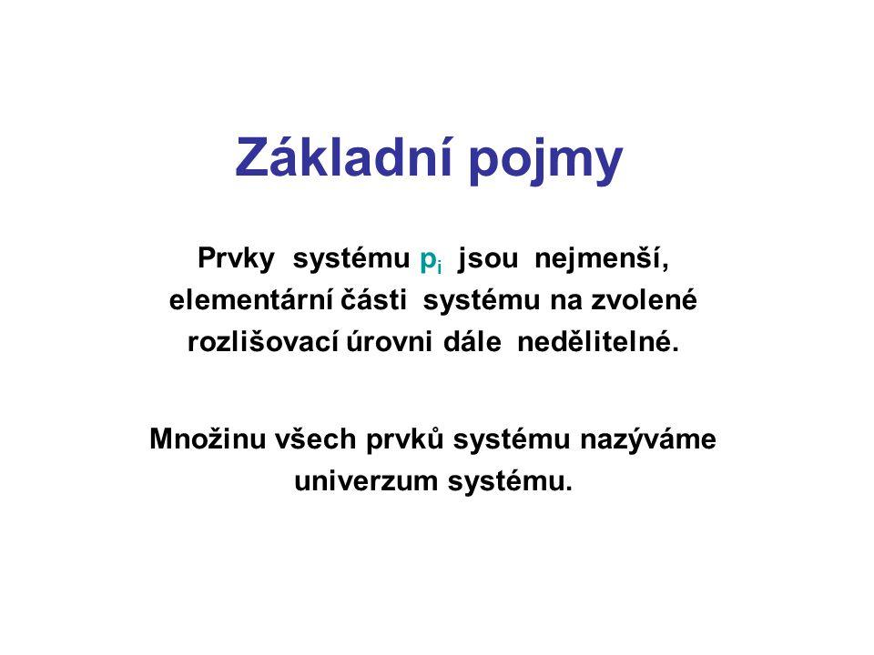 Množinu všech prvků systému nazýváme univerzum systému.