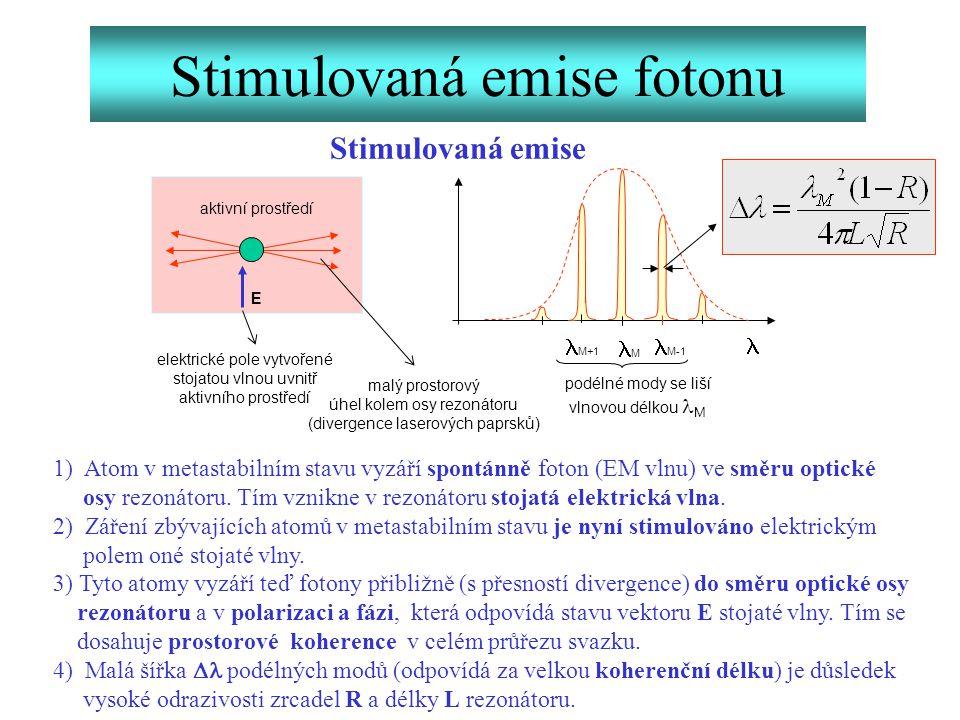 Stimulovaná emise fotonu