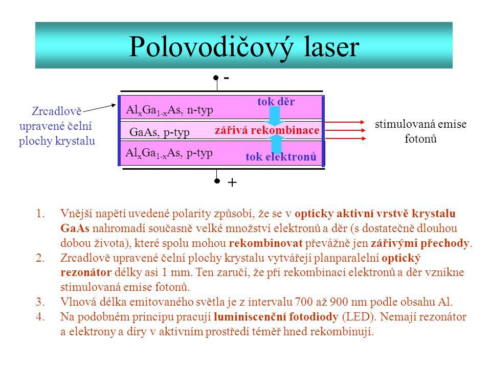 Polovodičový laser - + tok děr AlxGa1-xAs, n-typ Zrcadlově