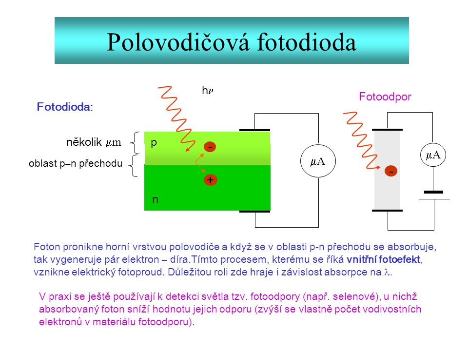 Polovodičová fotodioda