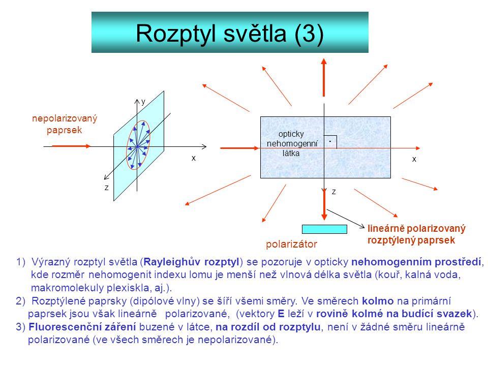 Rozptyl světla (3) . polarizátor