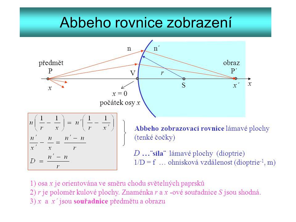 Abbeho rovnice zobrazení