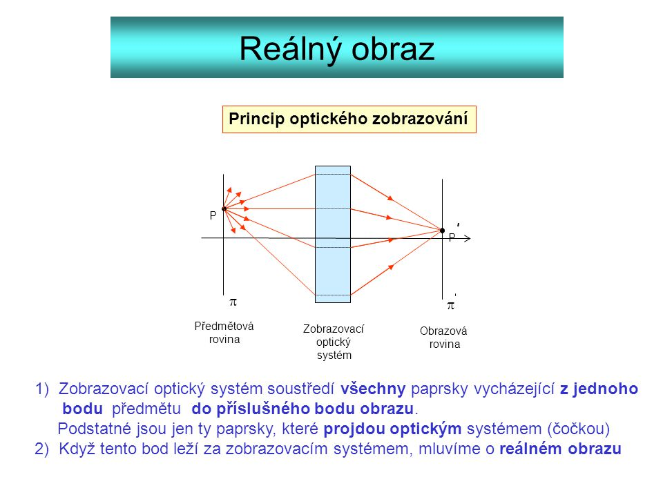 Reálný obraz Princip optického zobrazování
