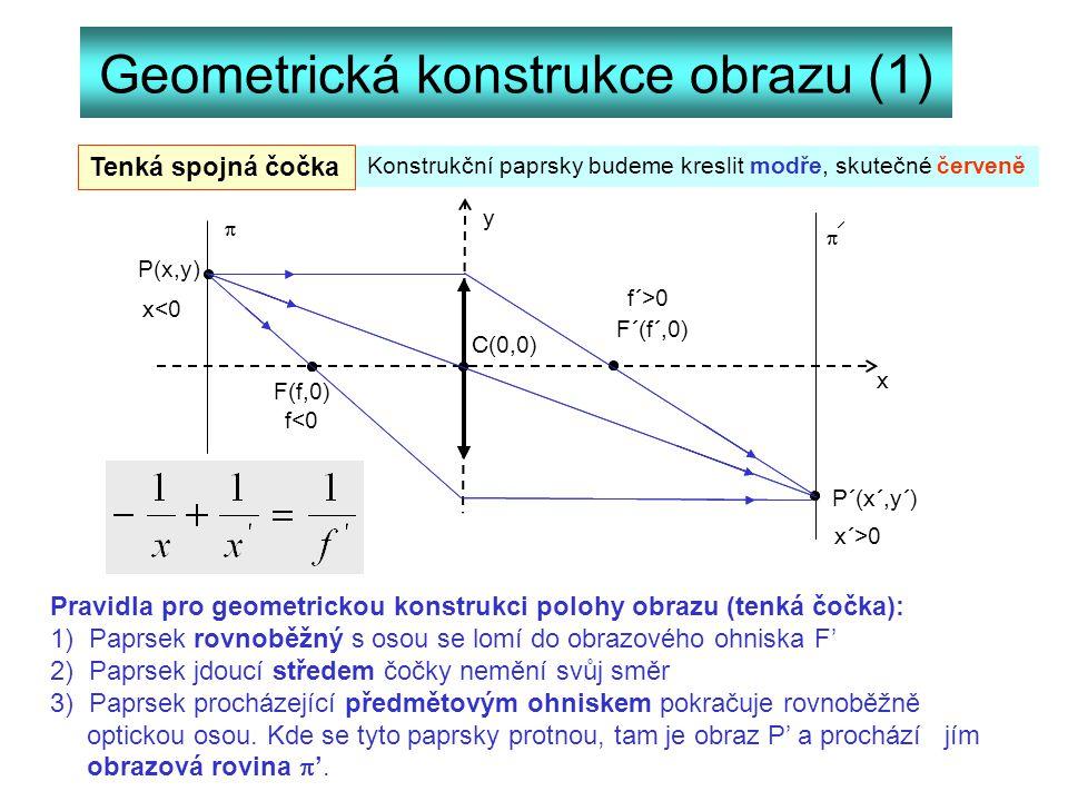 Geometrická konstrukce obrazu (1)