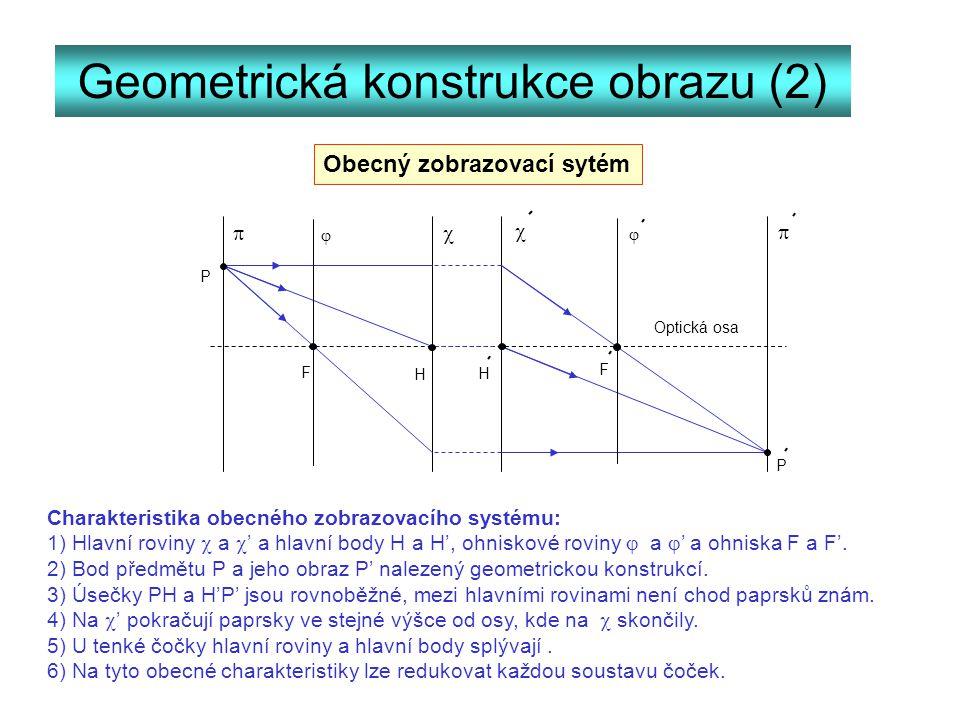 Geometrická konstrukce obrazu (2)