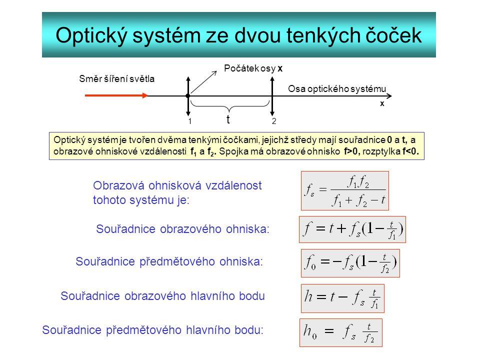 Optický systém ze dvou tenkých čoček