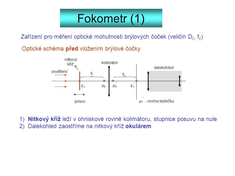 Fokometr (1) Zařízení pro měření optické mohutnosti brýlových čoček (veličin Dč, fč) Optické schéma před vložením brýlové čočky.