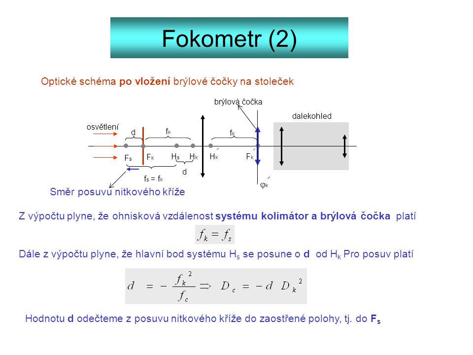 Fokometr (2) Optické schéma po vložení brýlové čočky na stoleček