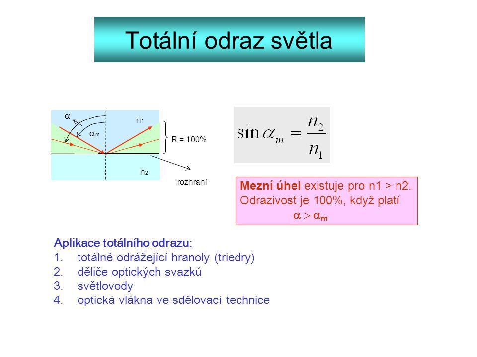 Totální odraz světla Mezní úhel existuje pro n1 > n2.