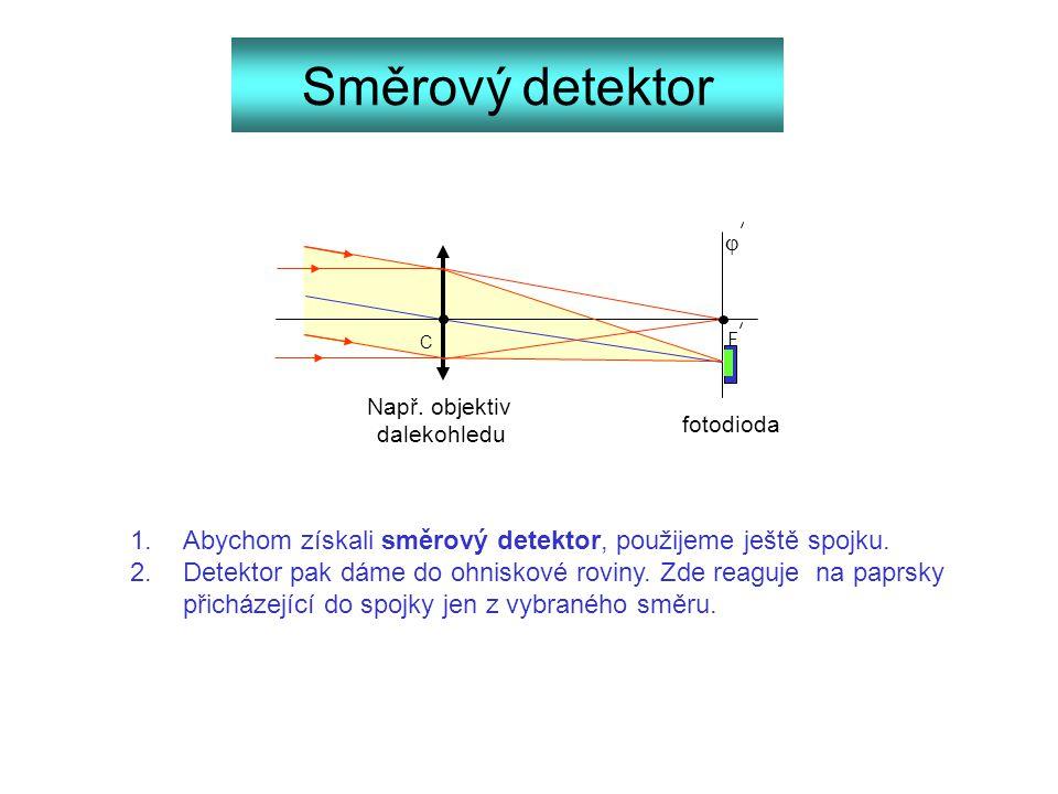 Směrový detektor j. C. F. Např. objektiv. dalekohledu. fotodioda. Abychom získali směrový detektor, použijeme ještě spojku.