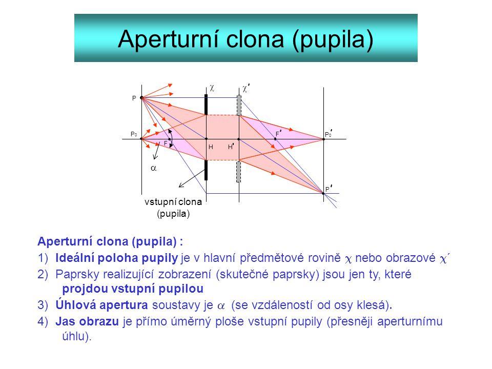 Aperturní clona (pupila)