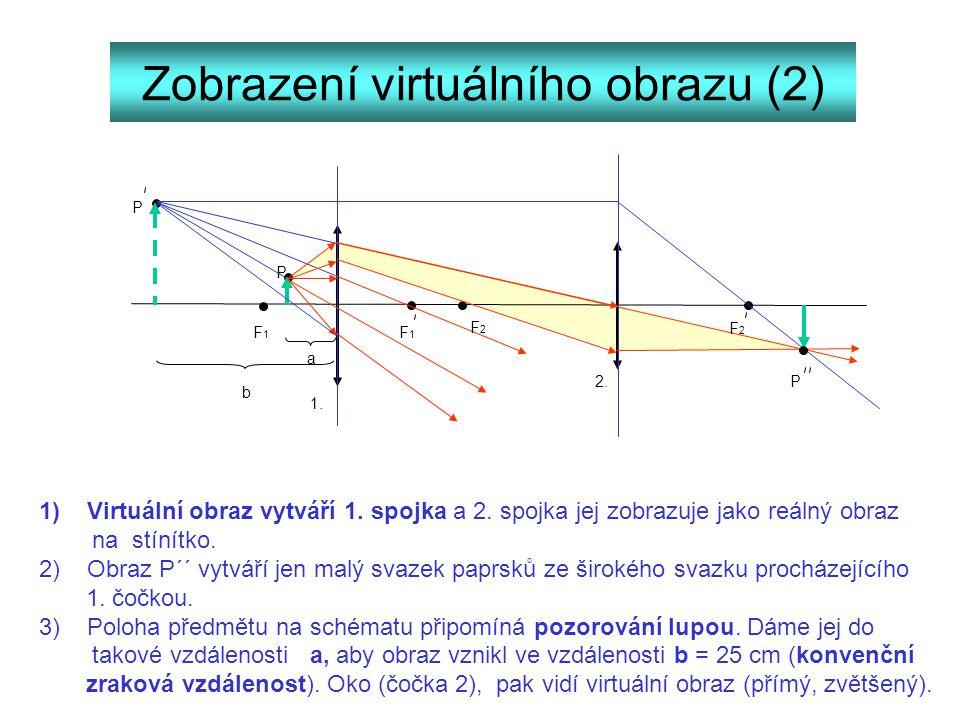 Zobrazení virtuálního obrazu (2)