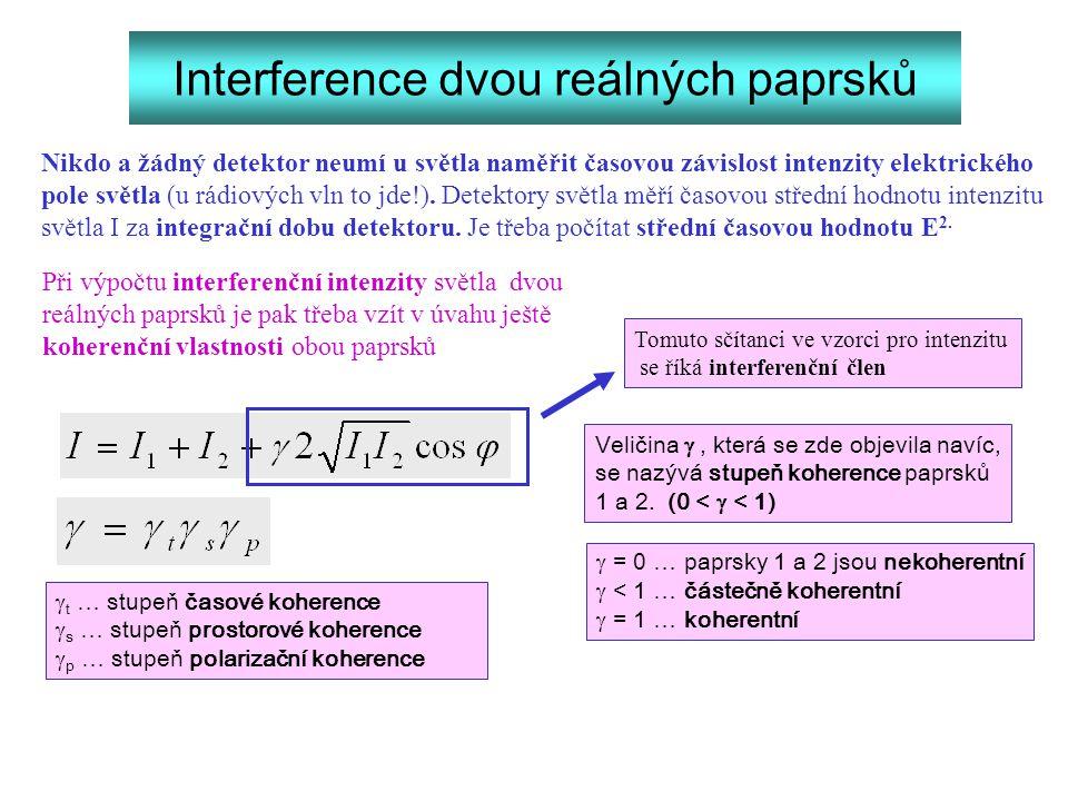 Interference dvou reálných paprsků