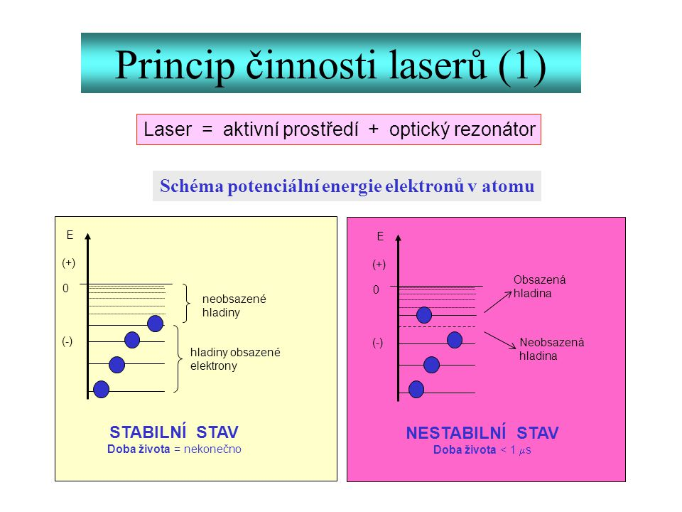 Princip činnosti laserů (1)