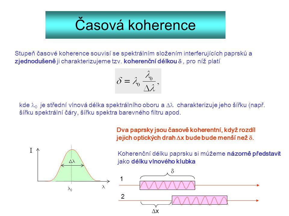 Časová koherence Stupeň časové koherence souvisí se spektrálním složením interferujících paprsků a.