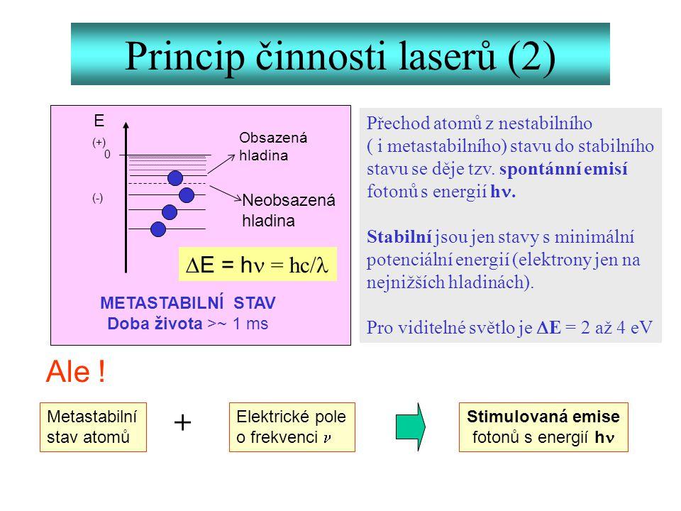 Princip činnosti laserů (2)