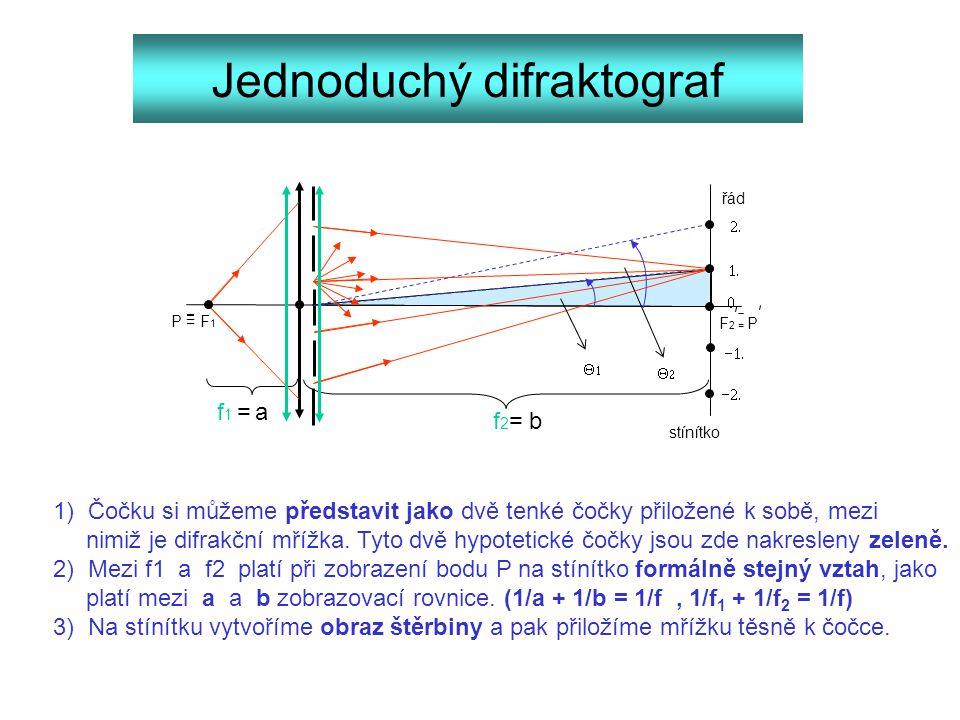 Jednoduchý difraktograf