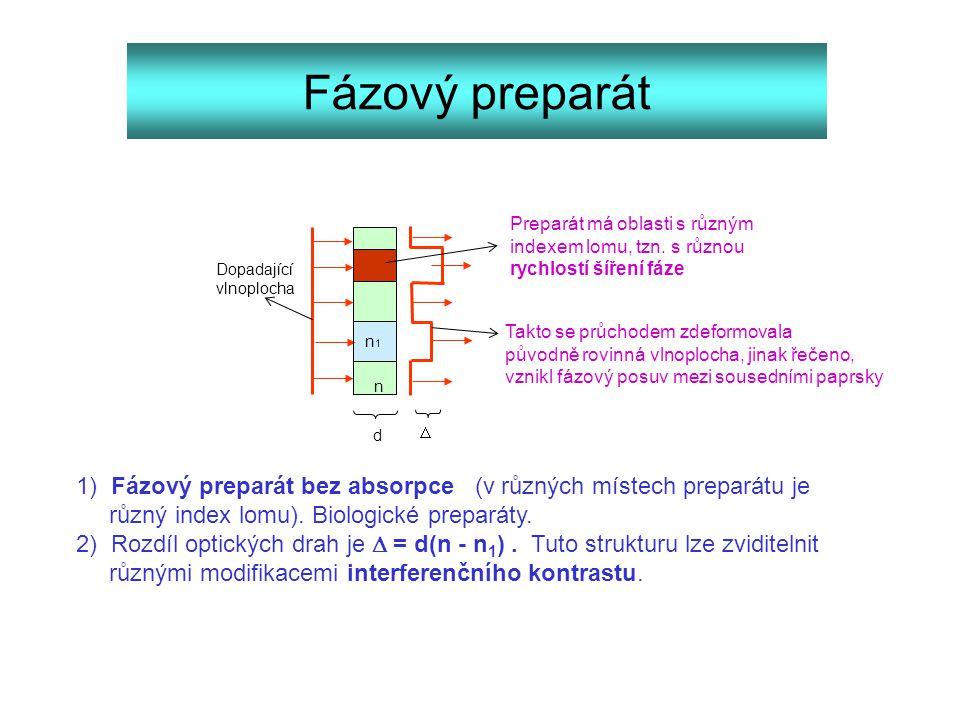 Fázový preparát Preparát má oblasti s různým. indexem lomu, tzn. s různou. rychlostí šíření fáze.