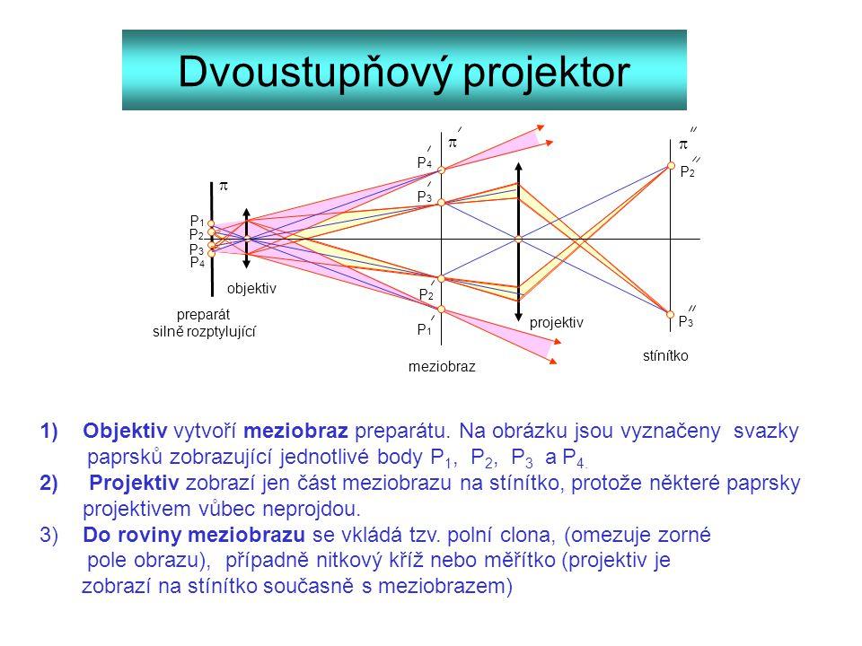 Dvoustupňový projektor