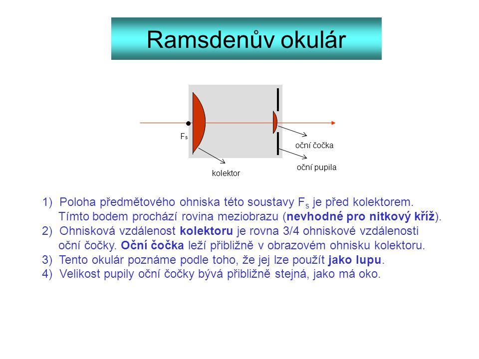 Ramsdenův okulár Fs. oční čočka. oční pupila. kolektor. 1) Poloha předmětového ohniska této soustavy Fs je před kolektorem.