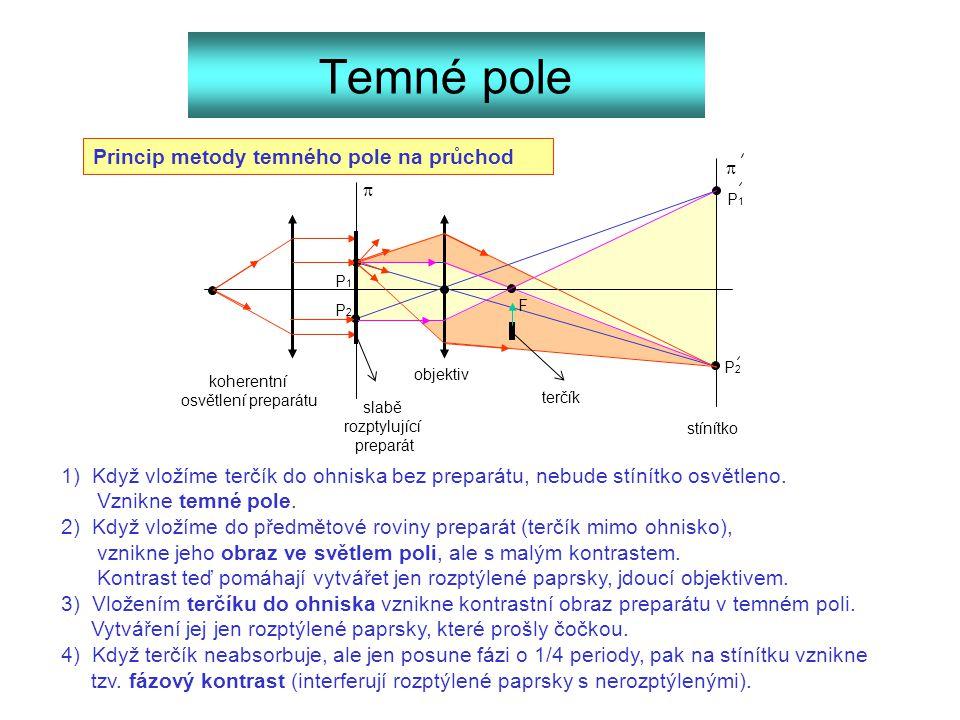 Temné pole Princip metody temného pole na průchod