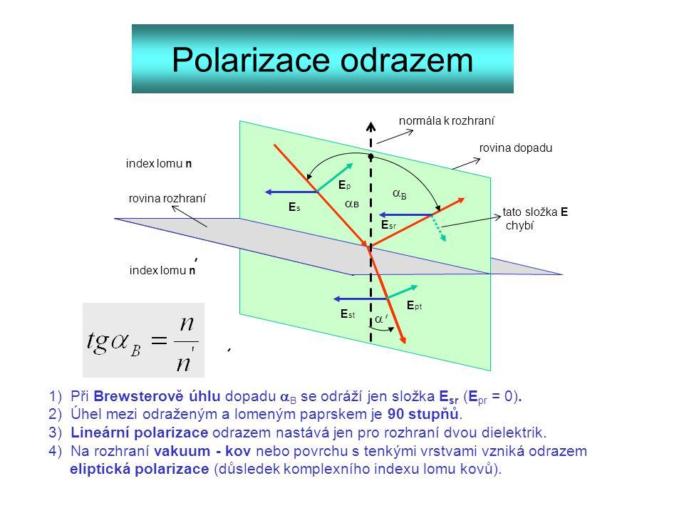 Polarizace odrazem normála k rozhraní. rovina dopadu. index lomu n. Ep. aB. rovina rozhraní. aB.