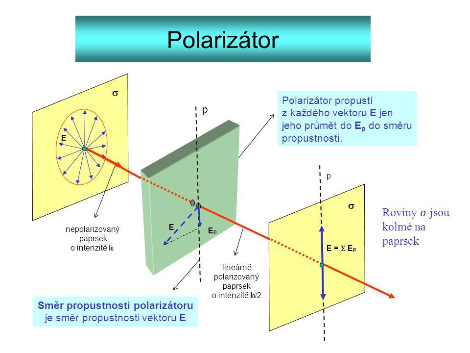 Směr propustnosti polarizátoru
