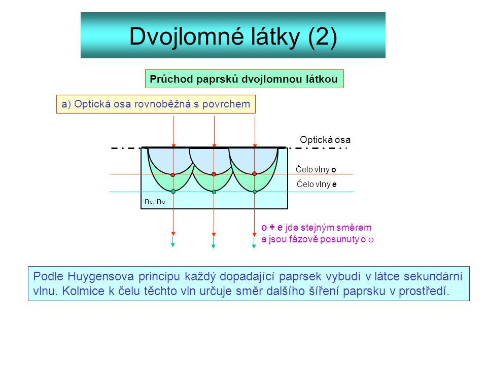 Dvojlomné látky (2) Průchod paprsků dvojlomnou látkou. a) Optická osa rovnoběžná s povrchem. Optická osa.