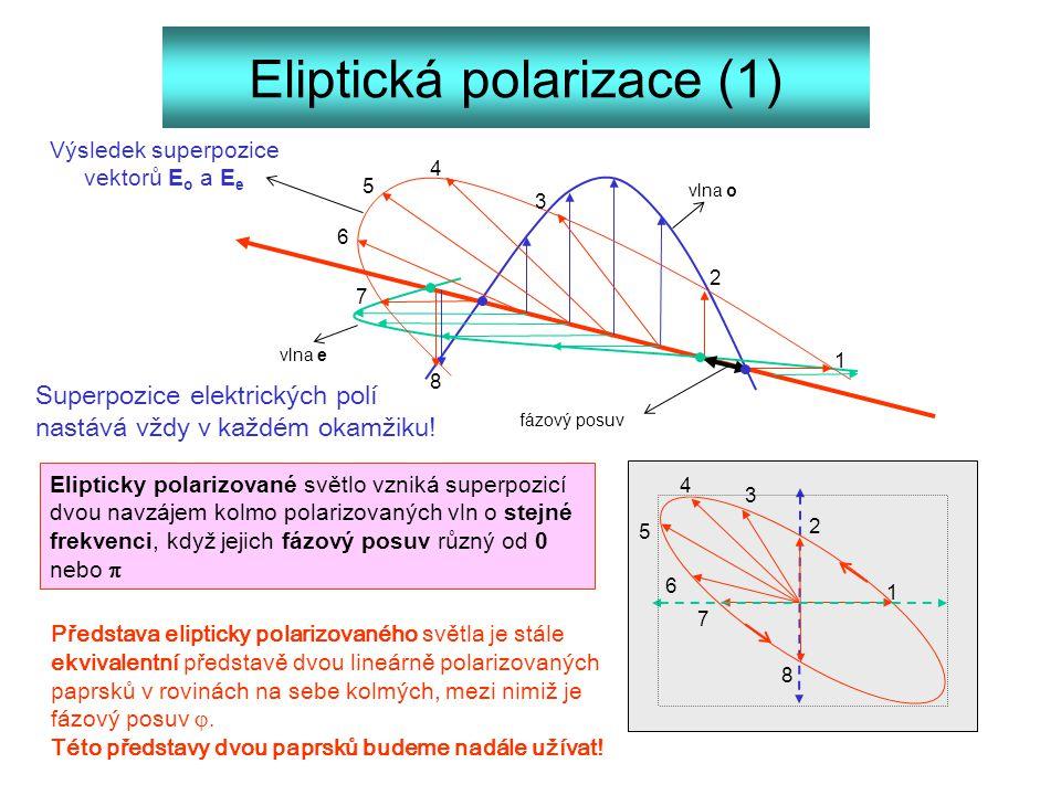 Eliptická polarizace (1)