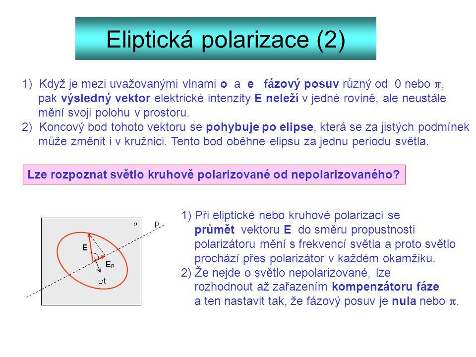 Eliptická polarizace (2)