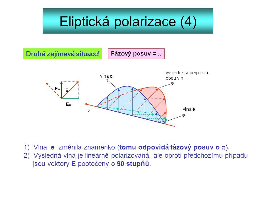 Eliptická polarizace (4)