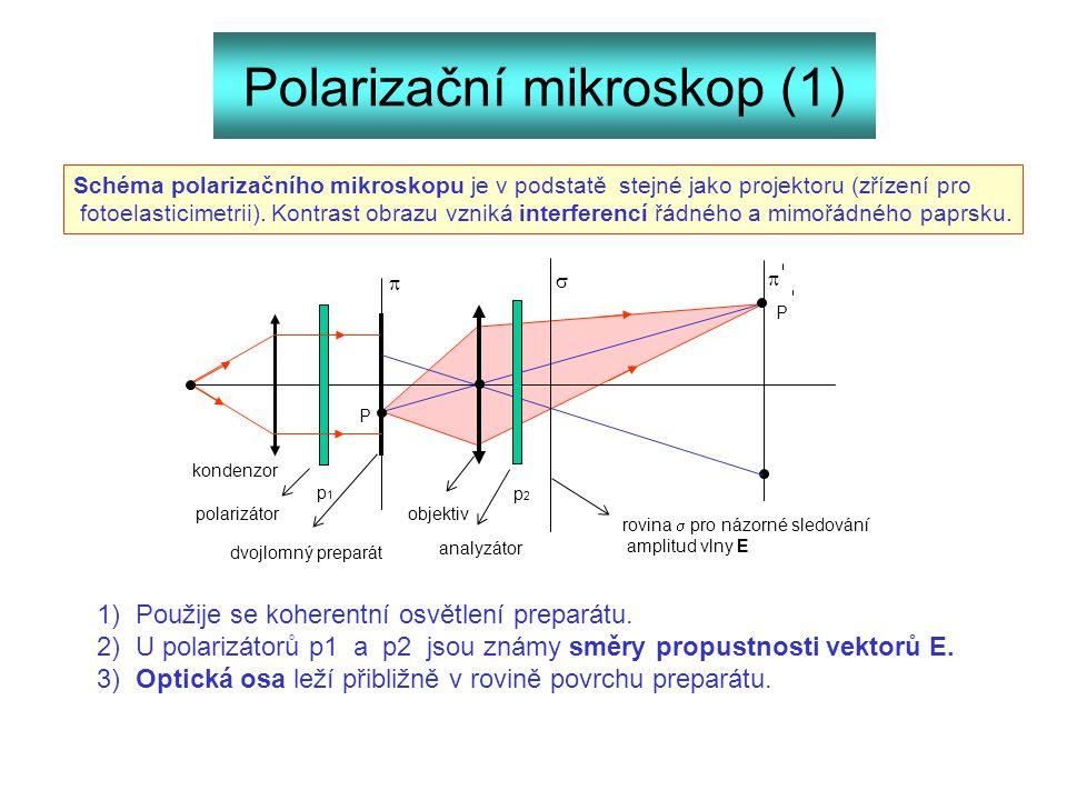 Polarizační mikroskop (1)