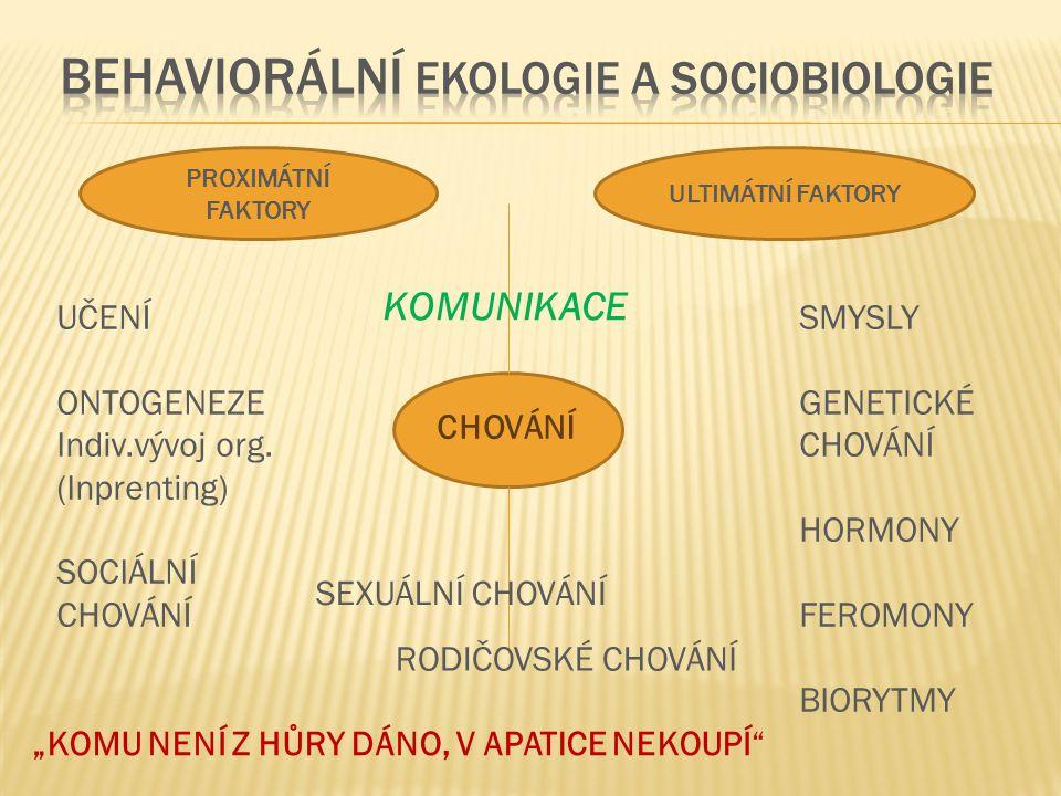 Behaviorální ekologie a sociobiologie