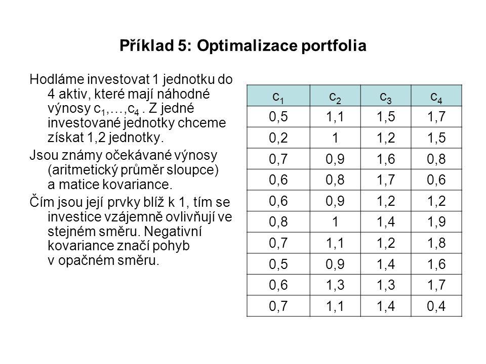 Příklad 5: Optimalizace portfolia