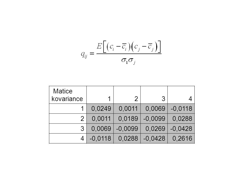 Matice kovariance 1 2 3 4 0,0249 0,0011 0,0069 -0,0118 0,0189 -0,0099 0,0288 0,0269 -0,0428 0,2616