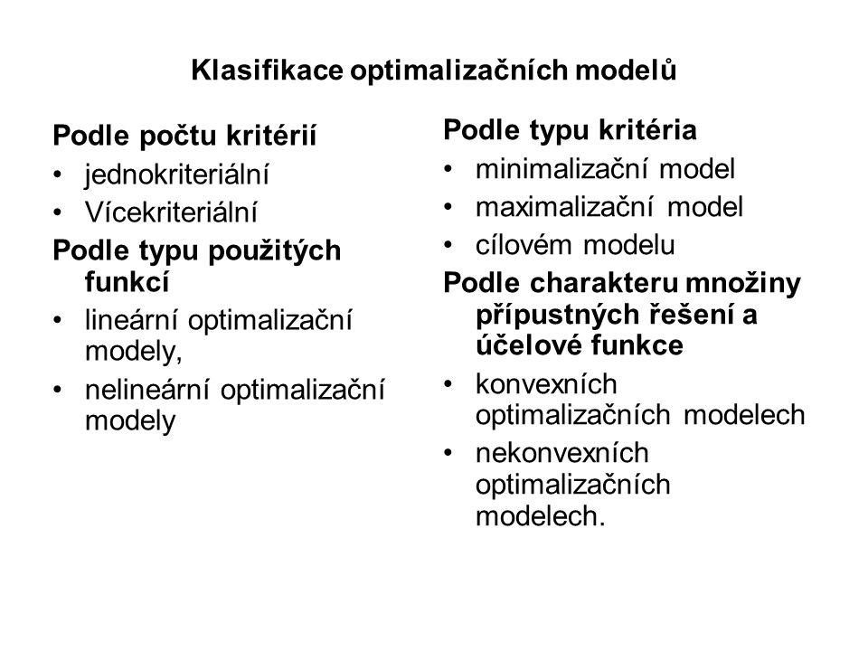 Klasifikace optimalizačních modelů