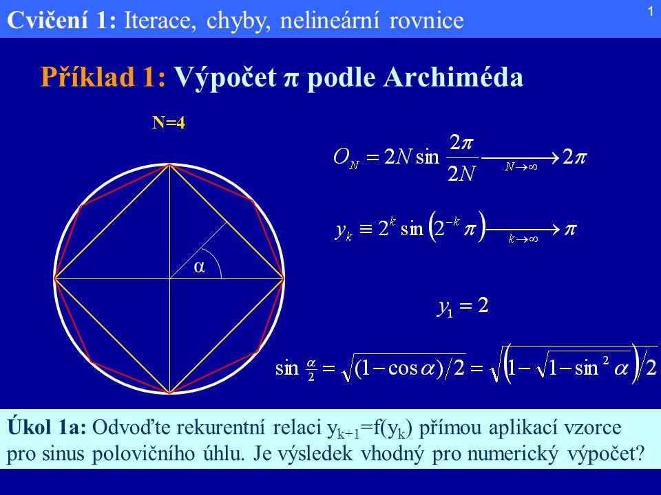 Příklad 1: Výpočet π podle Archiméda