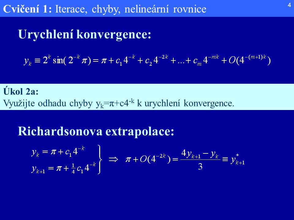 Urychlení konvergence: