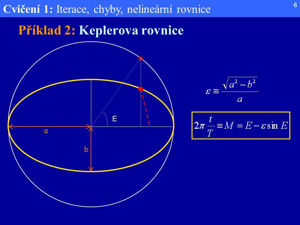 Příklad 2: Keplerova rovnice