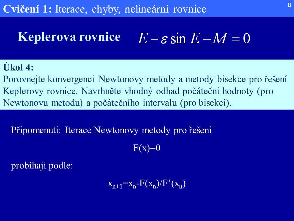 Keplerova rovnice Úkol 4: