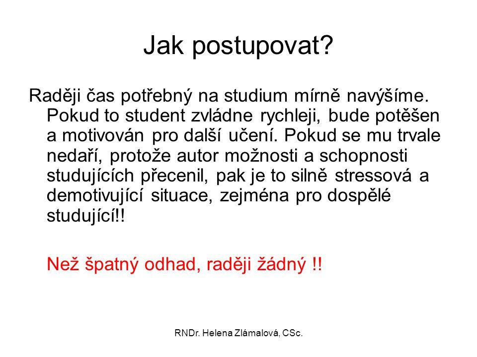 RNDr. Helena Zlámalová, CSc.