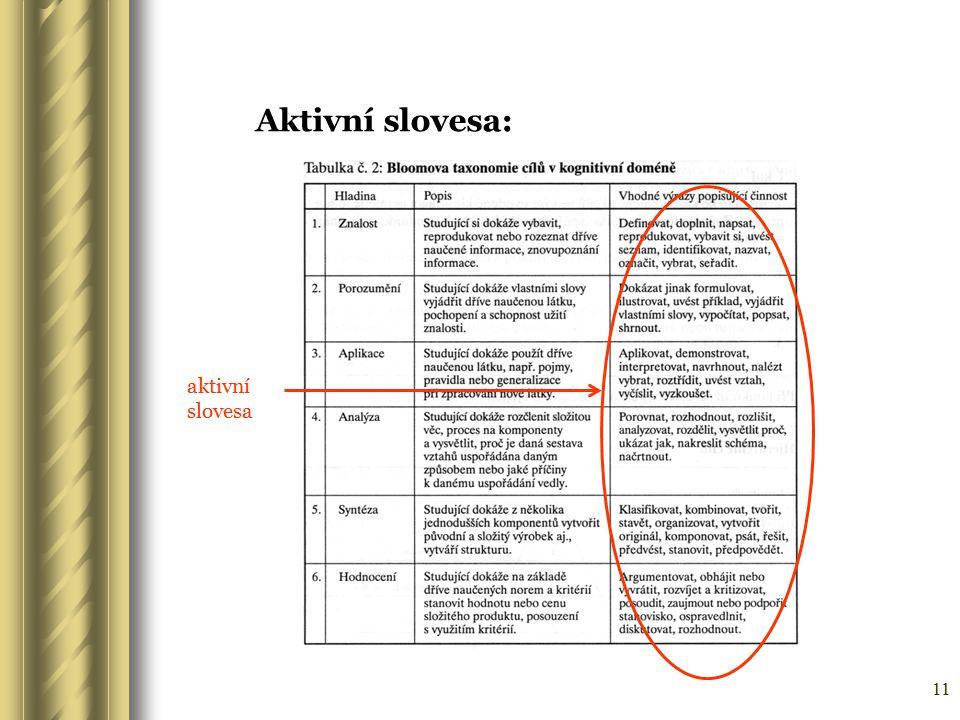 Aktivní slovesa: aktivní slovesa