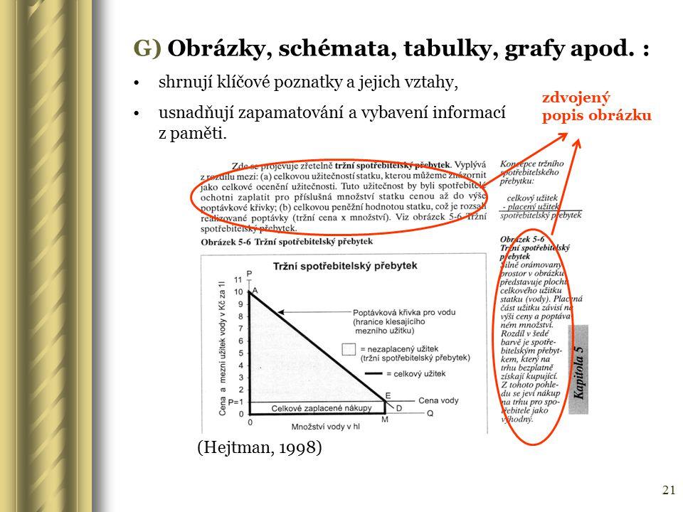 G) Obrázky, schémata, tabulky, grafy apod. :
