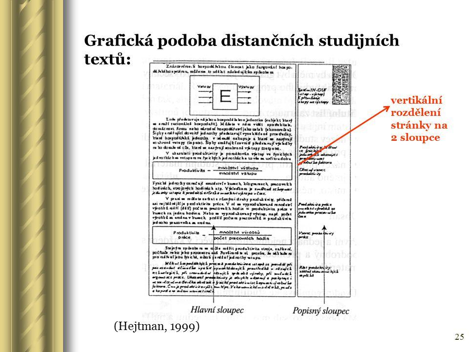 Grafická podoba distančních studijních textů: